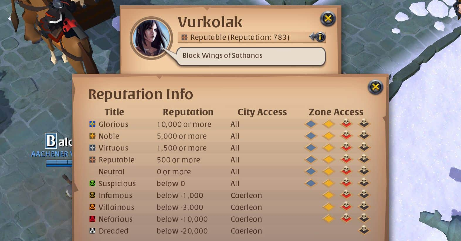 Player Reputation, Albion Online