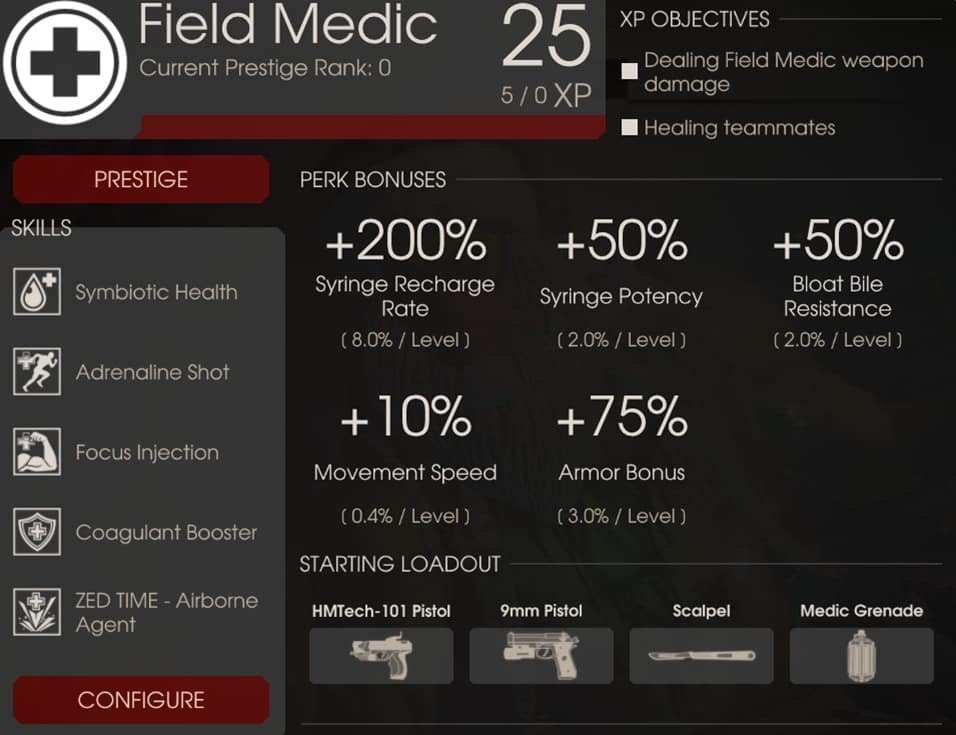 Field Medic Perk Overview, Killing Floor 2