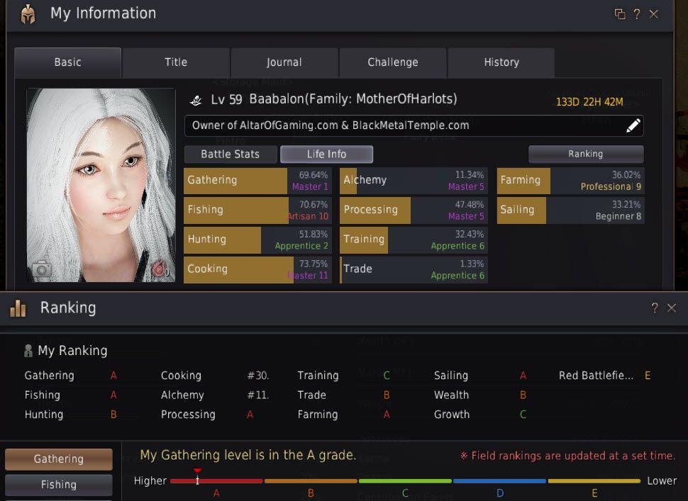 Life Skills Overview, Black Desert Online