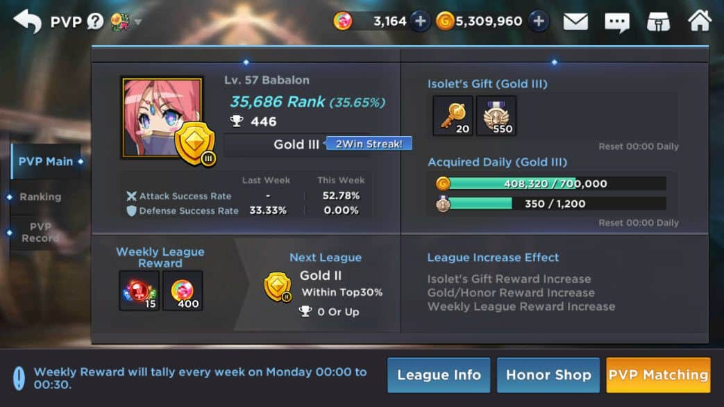 GrandChase – Beginner's Guide to Heroes, Levels, Raids, PvP