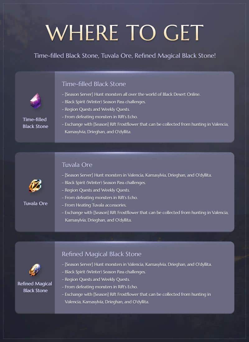 Where to get Time-filled Black Stone, Tuvala Ore, Refined Magical Black Stone