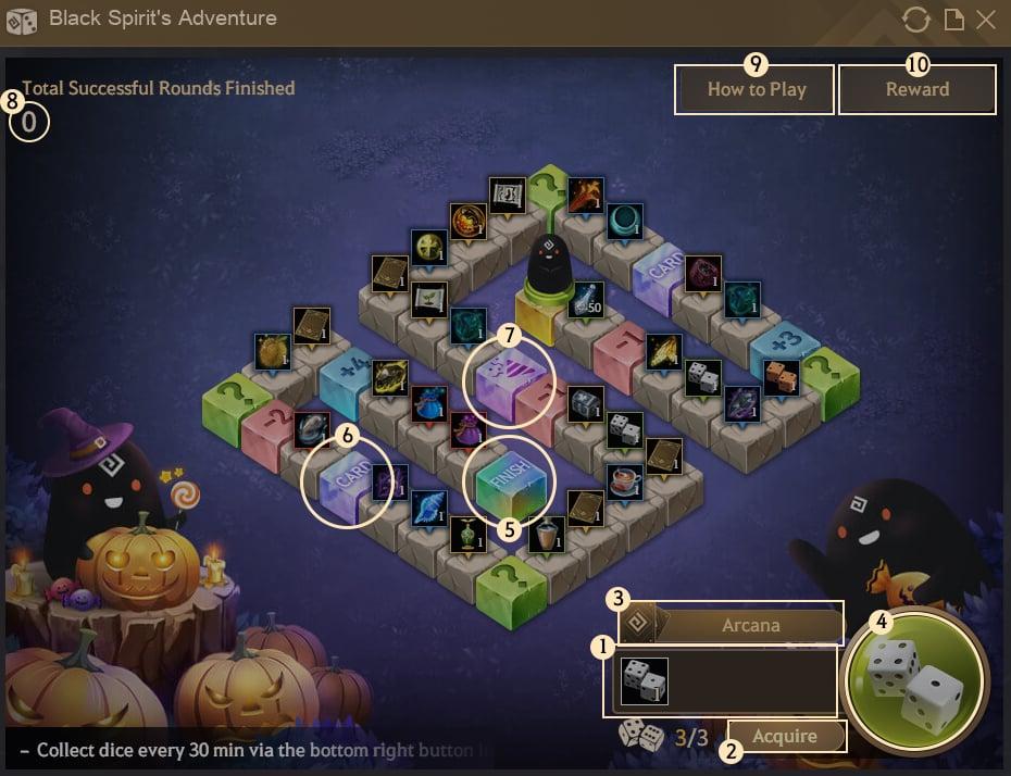 Black Spirit's Adventure Board Structure - Black Desert Online
